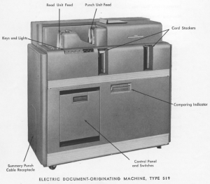 IBM 519 Document-Originating Machine